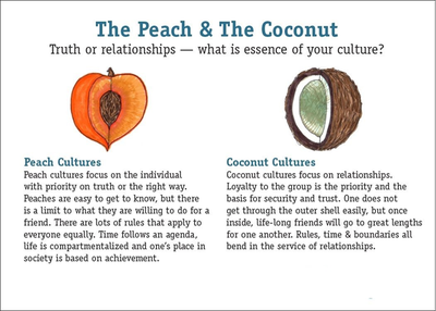 Peaches vs cocunuts.png