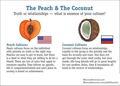 Peaches and coconuts THIS ONE with flags WITH link (1).jpg